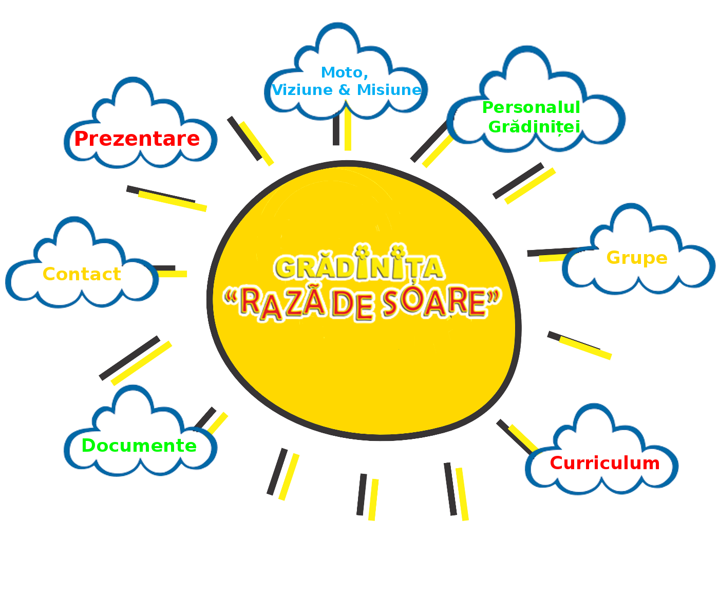 Grădinița Rază de Soare Cluj